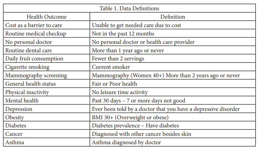 Table 1. Data Definitions