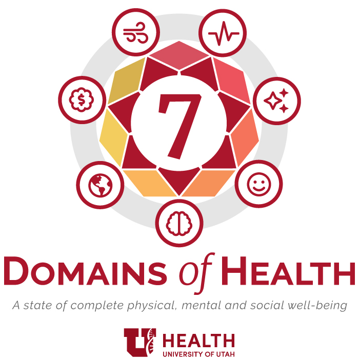 7 Domains of Health